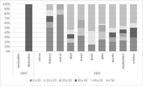graf. 6