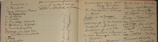 List of toponyms from the fieldwork notebook of Ia. Kuznetsov, 1896. Archives of the Russian Geographical Society, St Petersburg. F11, ap.1, no.4.