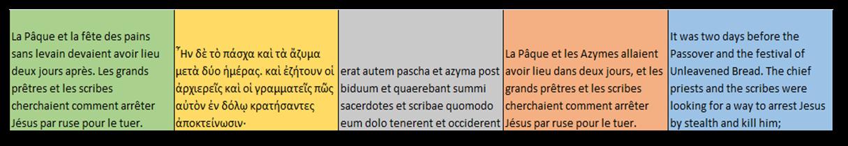 (3) Mc 14,1