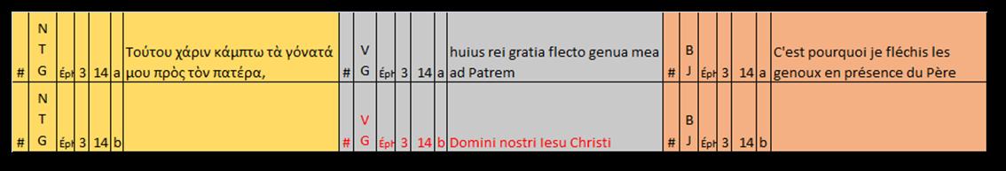 (5) Ep 3,14