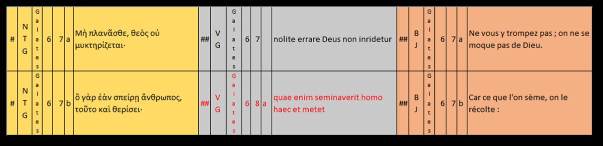 (7) Ga 6,7-8