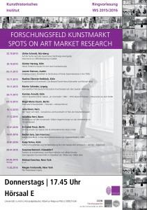 Forschungsfeld Kunstmarkt RVL Poster
