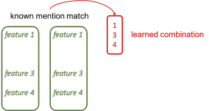 feature_combination