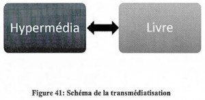 4 - transmédiatisation