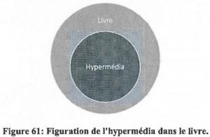 5 - intégration de l'hypermédia au sein du livre