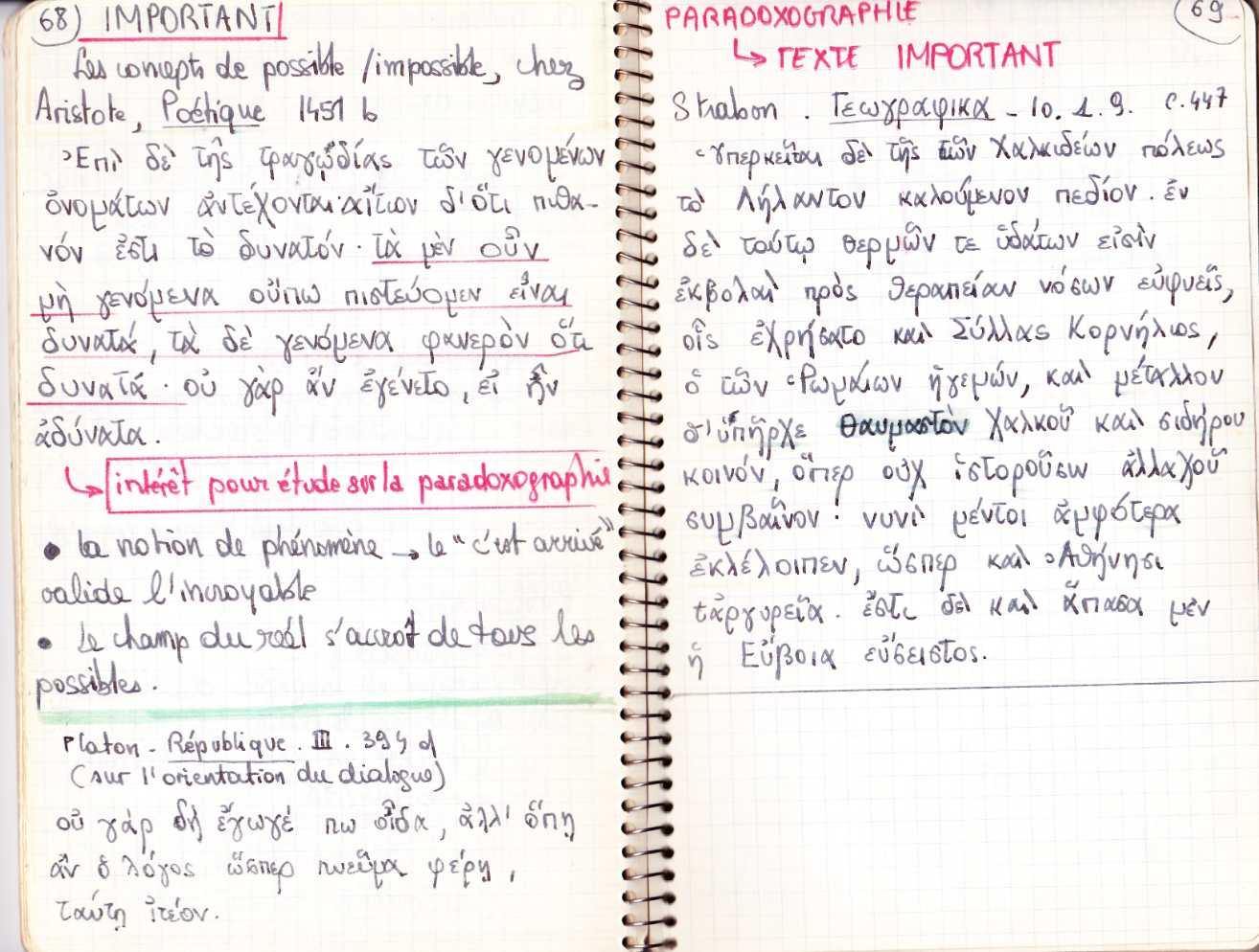 Archéologie du carnet de recherche (2) - Lieux de savoir