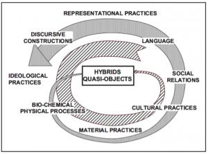 hydrosocial-concerns