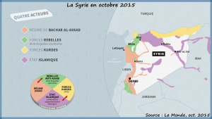 syrie_situation-2015
