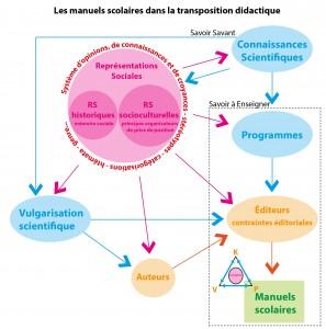 Transpo didac vulgarisation-01