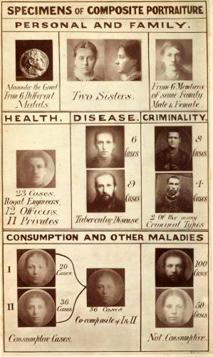 Die Wissenstechnologie der Kompositfotografie des Statistikers und Eugenikers Francis Galton, mit der auf Basis der Physiognomie charakteristische Merkmale von 'Gesundheit', 'Krankheit' und 'Kriminalität' herausgestellt werden sollten. (Quelle: https://en.wikipedia.org/wiki/Composite_portrait#/media/File:Composite_portraiture_Galton.jpg)