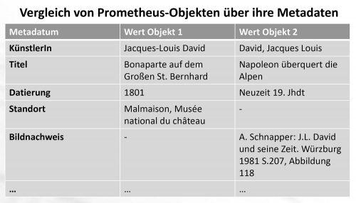 prometheus goes international