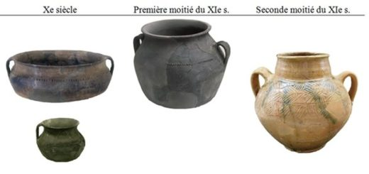 Figure 3. Typo-chronologie des céramiques utilisées pour la cuisson des aliments
