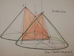Sketch of the principle of drawing cones and edges with broken lines