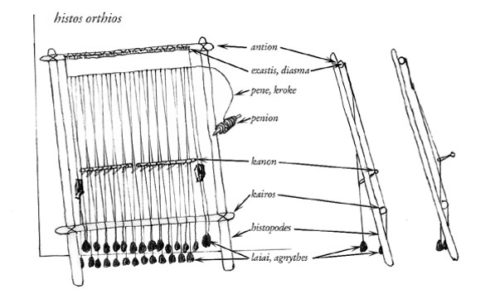 The warp-weighted loom
