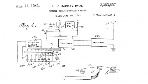 us2292387-fig-1-hedy-lamarr-patent