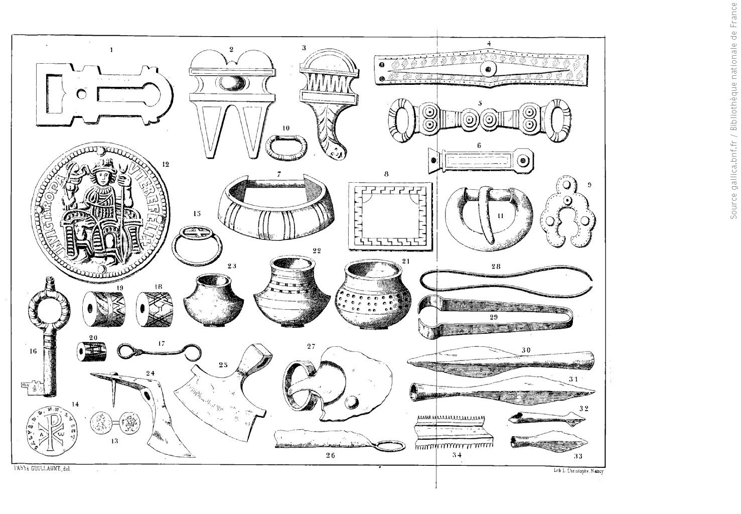 outils-gravure
