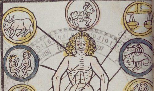 Buchmalerei eines Mannes umgeben von Tierkreiszeichen die durch Linien mit seinem Körper verbunden sind