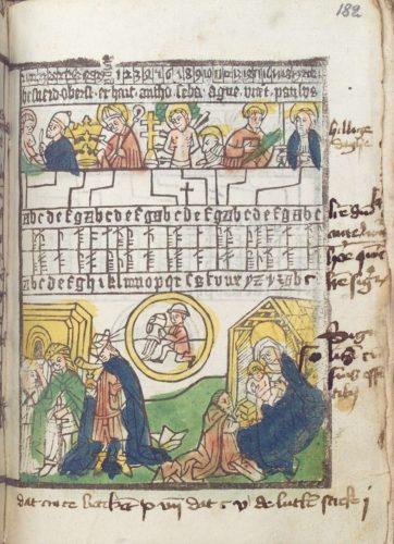 Buchmalerei mit christlichen Motiven