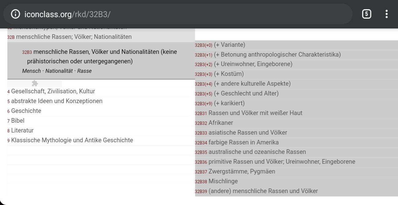 """Der Screenshot von der Website Iconclass zeigt die Notation 32B3 """"menschliche Rassen, Völker und Nationalitäten""""."""
