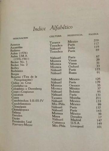 Códices indígenas : index