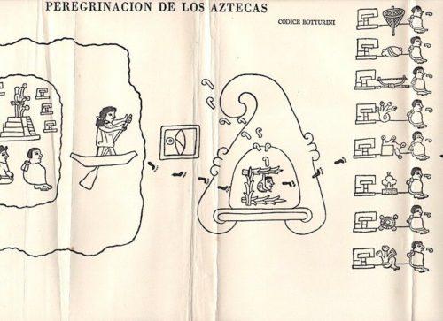 Códice Botturini (Tira de la Peregrinación)