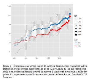 papier AFSP 2011, annexe figure 11 : résultat d'un modèle additif généralisé
