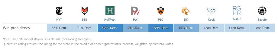elec-forecasts