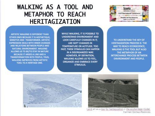Walking as a tool and metaphor to reach heritagization, Slide de Carmen Gómez-Redondo