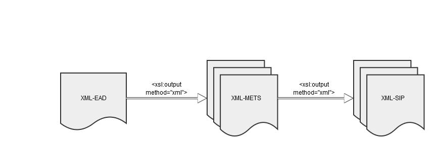 bib_pa_schema_data_msh_info