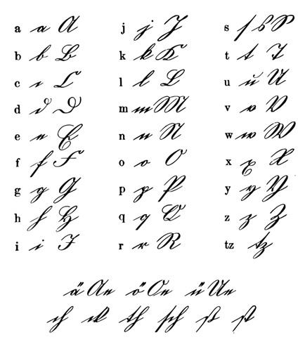 Extrêmement De la Kurrent- à la Sütterlinschrift: se préparer à la lecture de  NL37