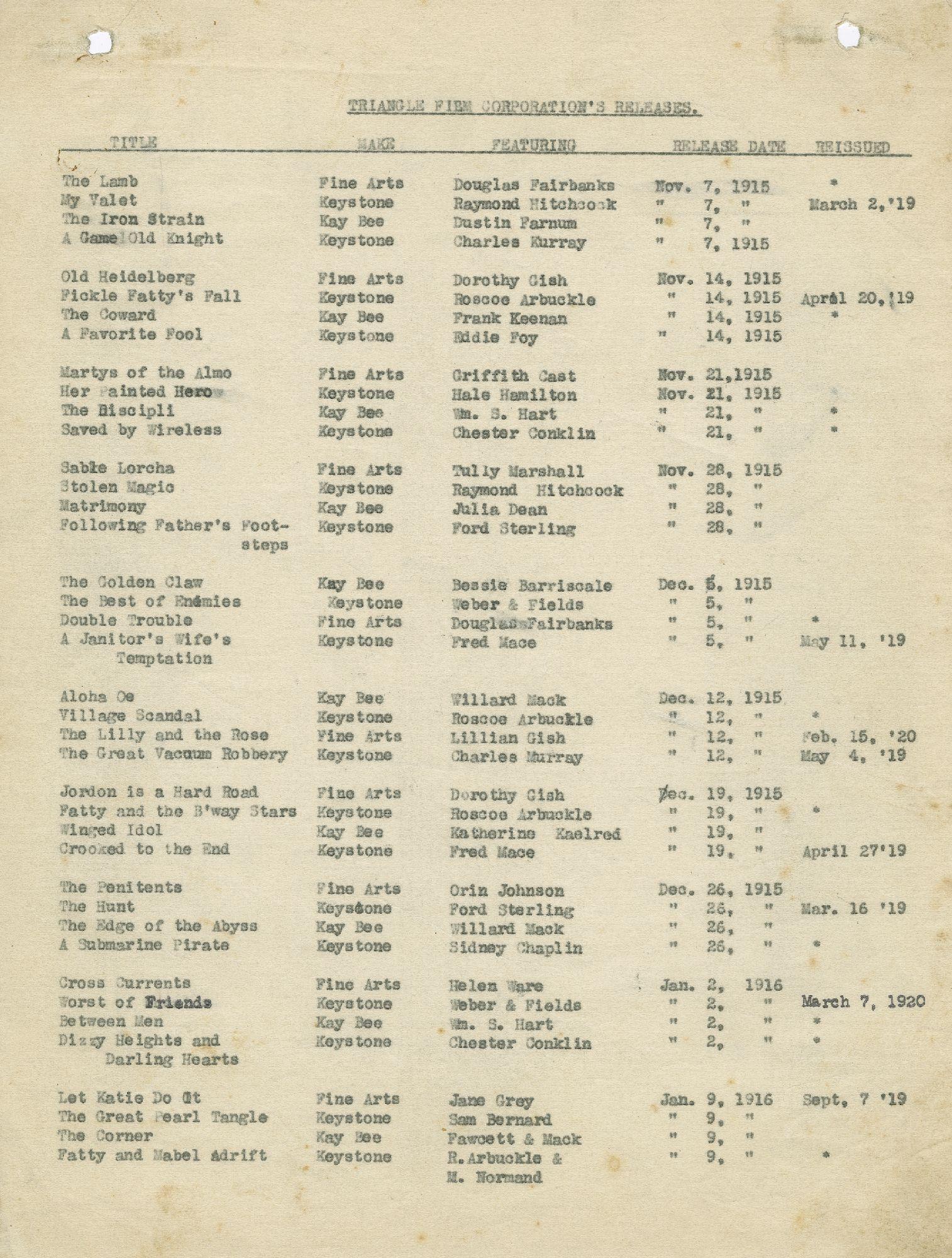 Première page de la liste des films distribués par la Triangle. Coll. Cinémathèque française. D.R.
