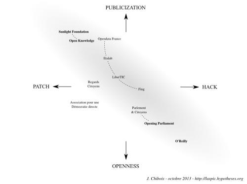 Chibois - 2013 - petite carte de l'open data
