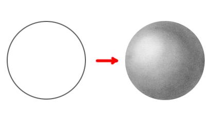 Source : http://www.le-dessin.fr/wp-content/uploads/2013/02/cercle-sphere-apprendre-a-dessiner.png