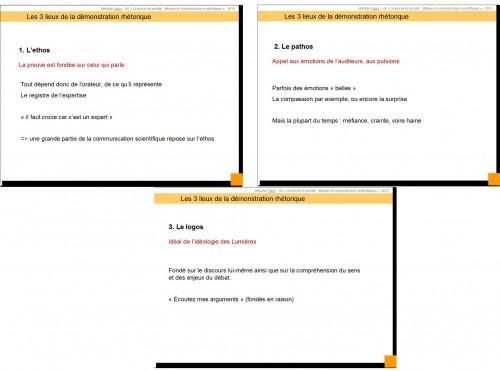 Extrait d'un cours de Master 1, ENS de Lyon, 2010. A partir de : La communication scientifique – Logiques et méthodes. Bertrand Labasse, 2001.