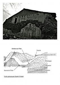 Li Huai, Chairman M... (au-dessus) et Profils géologiques, d'après D. Aubert (en dessous)