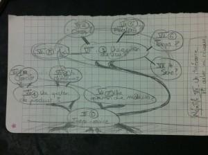 Itinéraire visuel du négatif VII : une structure mi-arbre mi-réseau