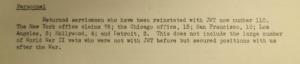 """Fig.12 - """"Personel"""". The J.W.T Weekly News, p.2. 21 octobre 1946, Vol 1, No21"""