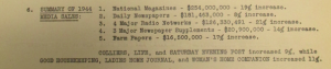 Fig.24 - Summary of  1944 Media Sales. , The J. Walter Thompson Bulletin. 19 février 1945, p.1. Source : J. Walter Thompson Company. Newsletter Collection, 1910-2005. Box MN9 (1945-1950).