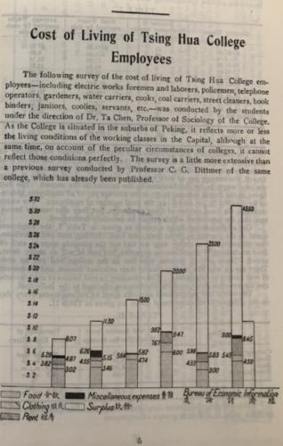 CEM_1924Oct_5_Charts