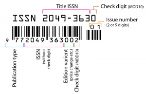800px-Issn-barcode-explained