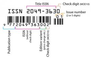 Erste ISSN für Blogs von de.hypotheses vergeben