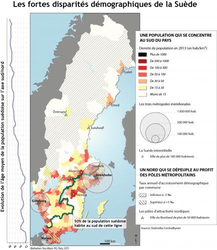 Demographie synthèse Suède