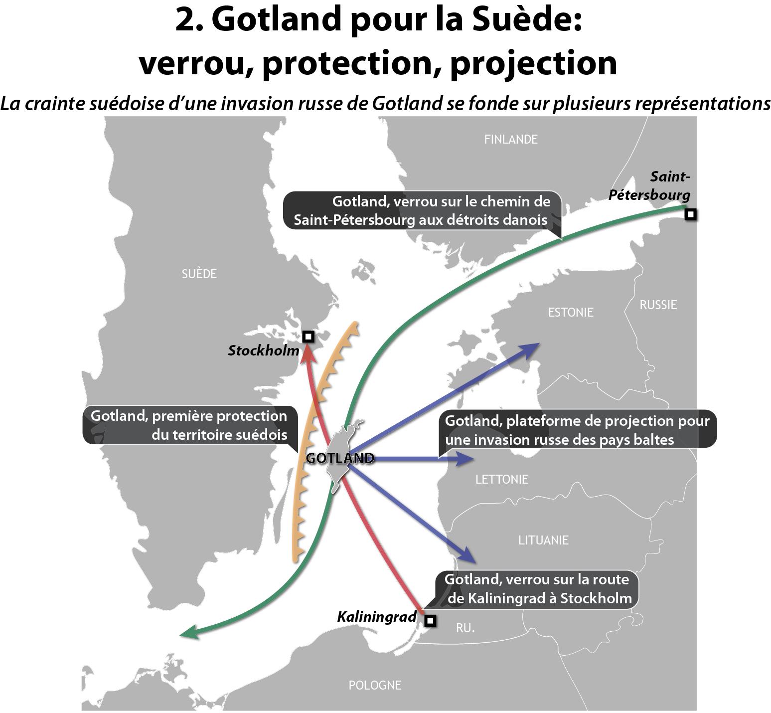 gotland-schema-strategique