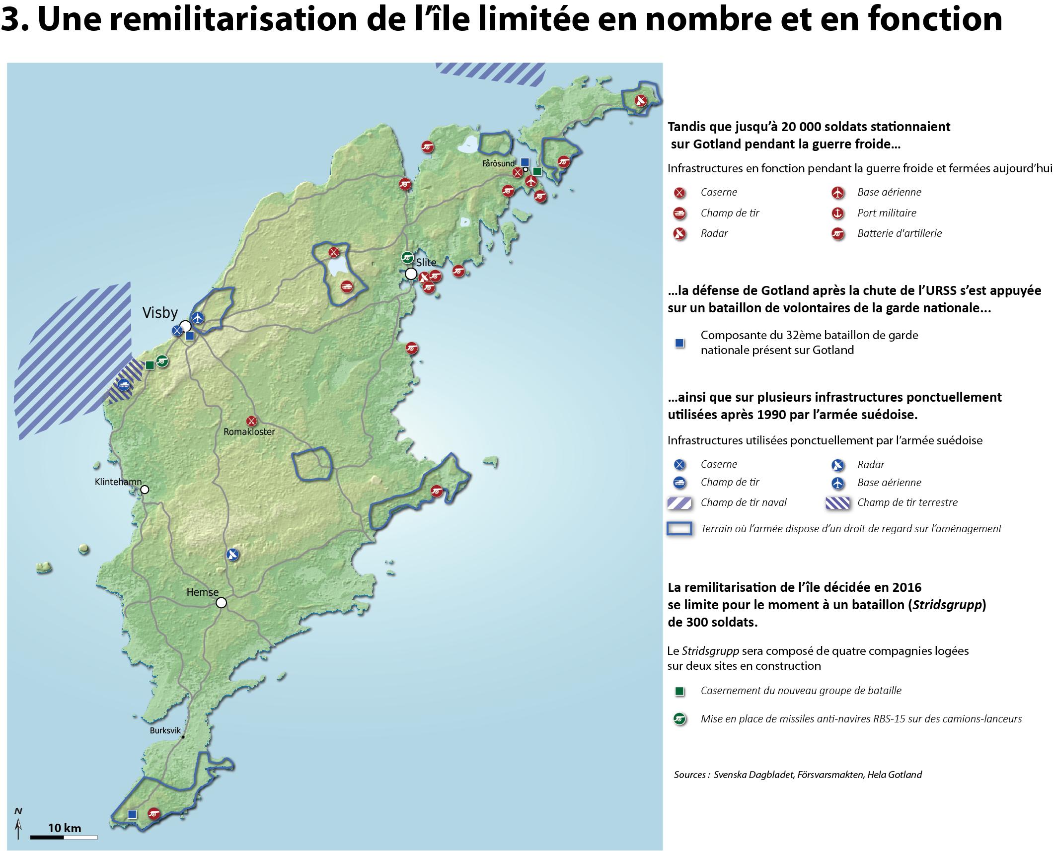 remilitarisation-gotland