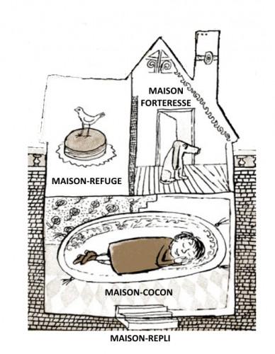 Fig. 9 : La maison-rêvée de Petit Brown.