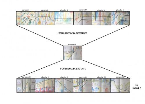 Image 6: Structuration de l'album