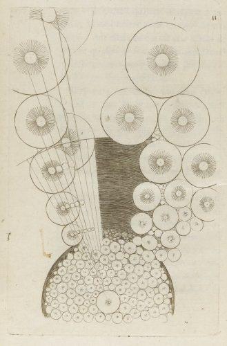 Sébastien Leclerc, Nouveau système du monde..., 1706, eau-forte, ill. face p. 11.