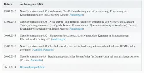 Screenshot der Plugin-Entwicklung