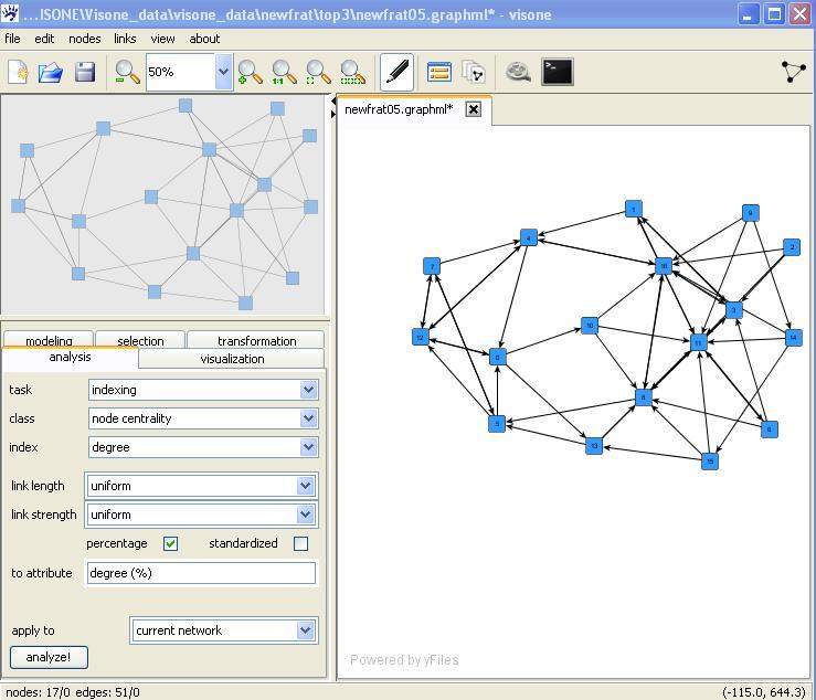 Interface du logiciel Visone