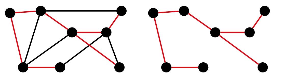 Arbre couvrant d'un graphe connexe